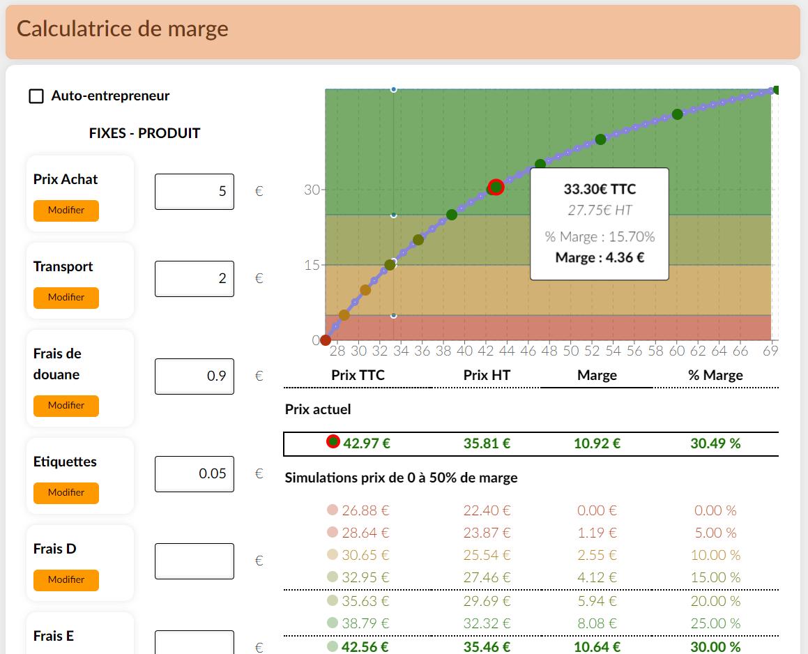 Intellifox-Optimiser-le-prix