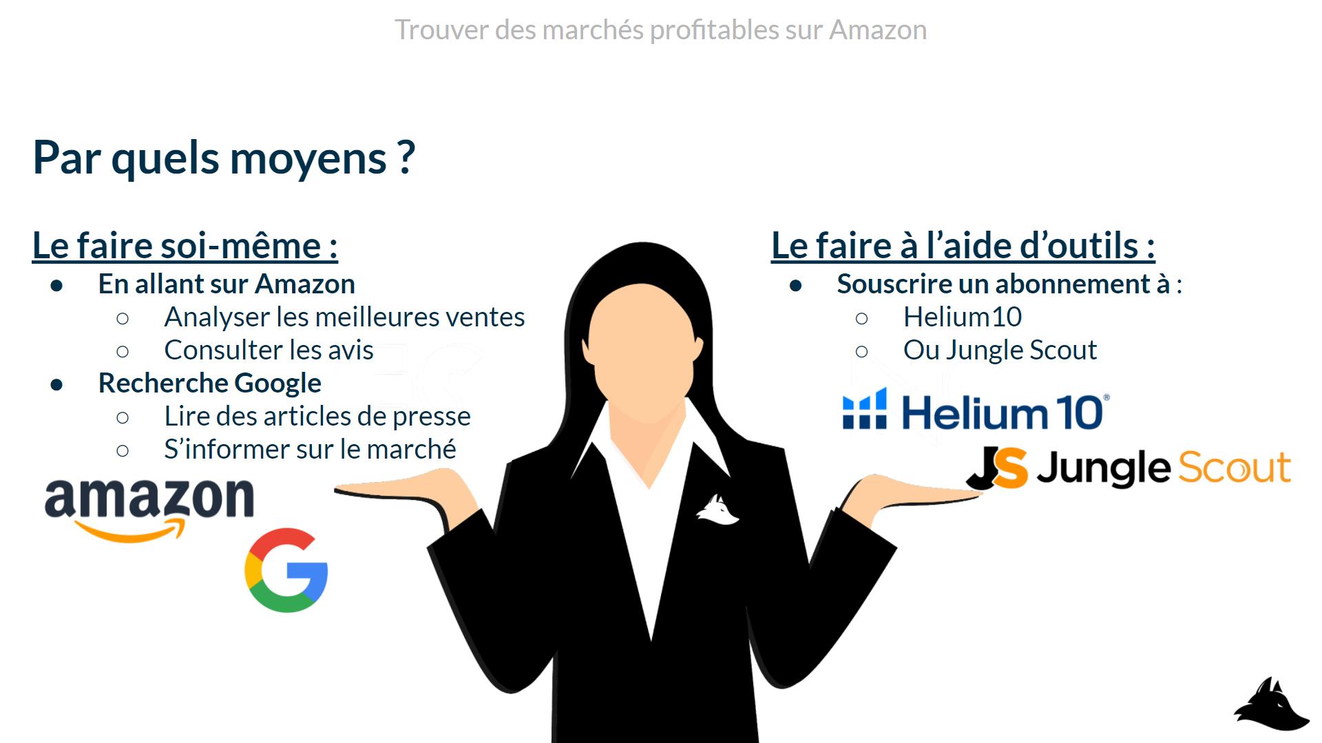 Comment trouver des marchés profitables sur Amazon